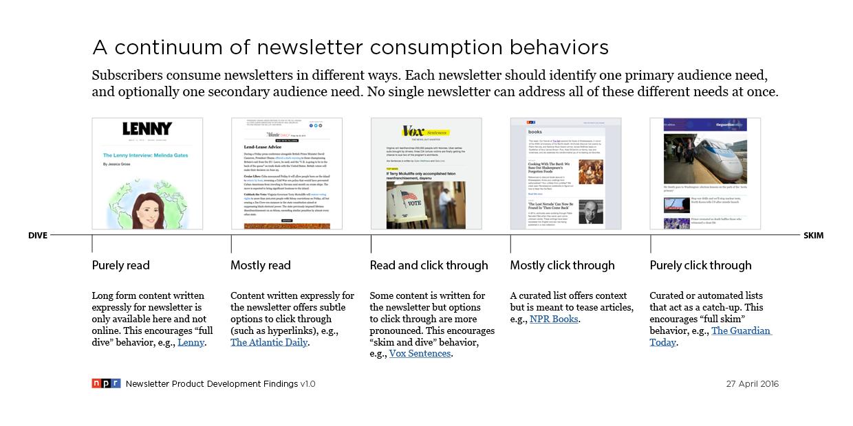 NPR newsletter analysis