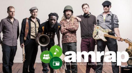 Amrap Charts